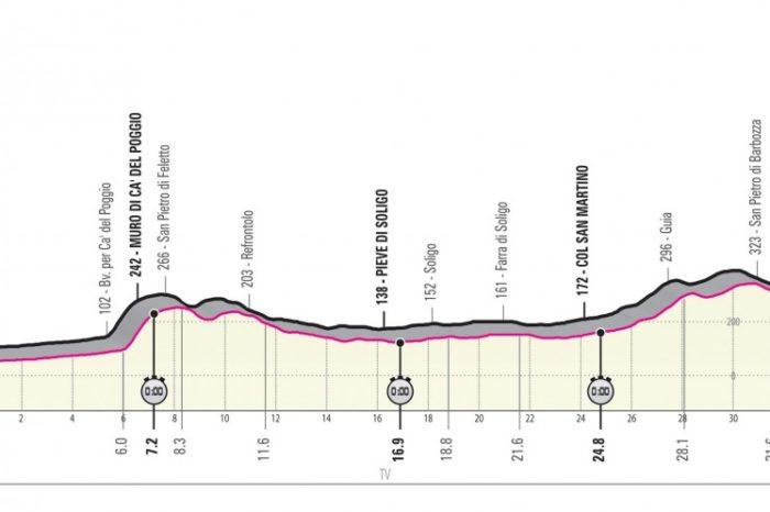 Giro d'Italia 2020 – TT